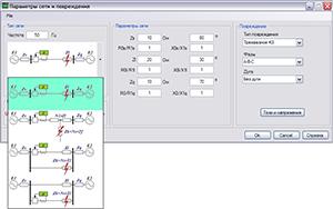 Программная оболочка простейших моделей ВЛ для приемных испытаний