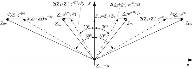 Расчет параметров срабатывания дистанционного органа
